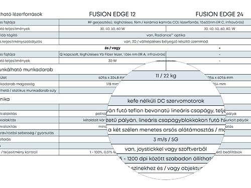 Epilog lézergravírozógépek összehasonlítása